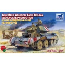 A13 Mk.II Cruiser Tank Mk.IVA (Early/Late)