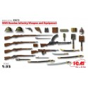 1:35 WWI RUSSIAN INFANTRY WEAPON AND EQUIPMENT